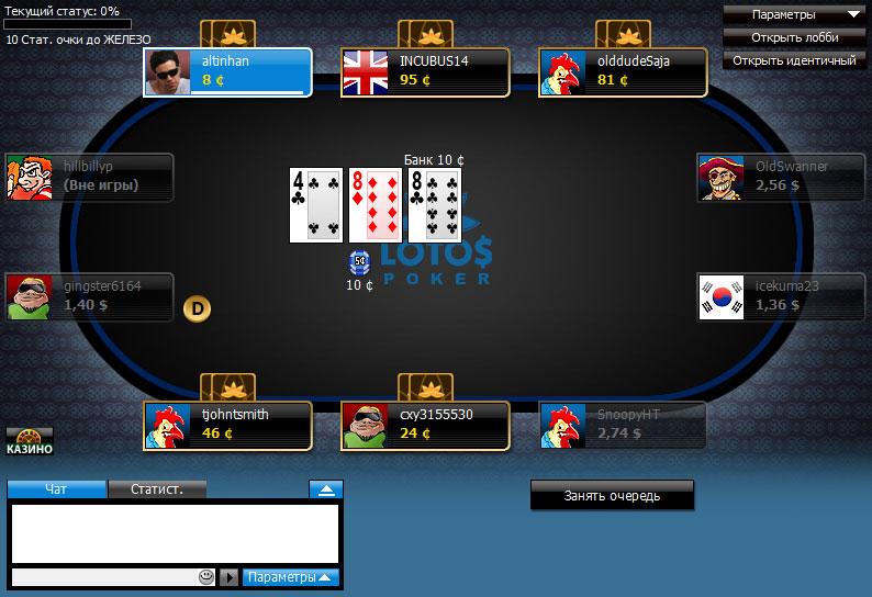 Отзывы игры в казино